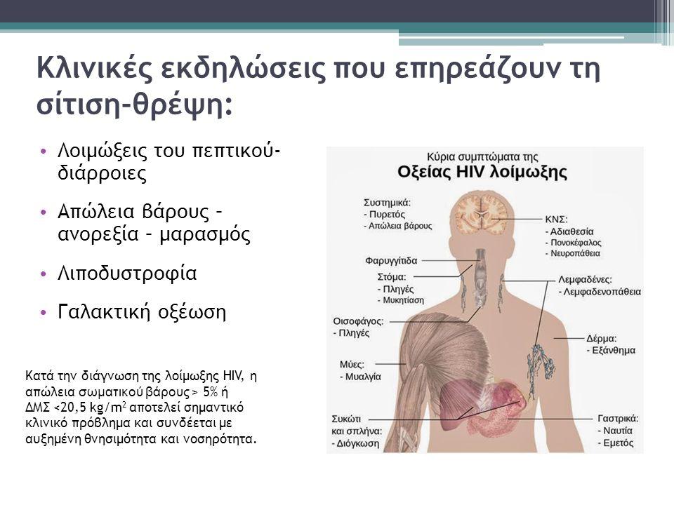 Κλινικές εκδηλώσεις που επηρεάζουν τη σίτιση-θρέψη: Λοιμώξεις του πεπτικού- διάρροιες Απώλεια βάρους – ανορεξία – μαρασμός Λιποδυστροφία Γαλακτική οξέ