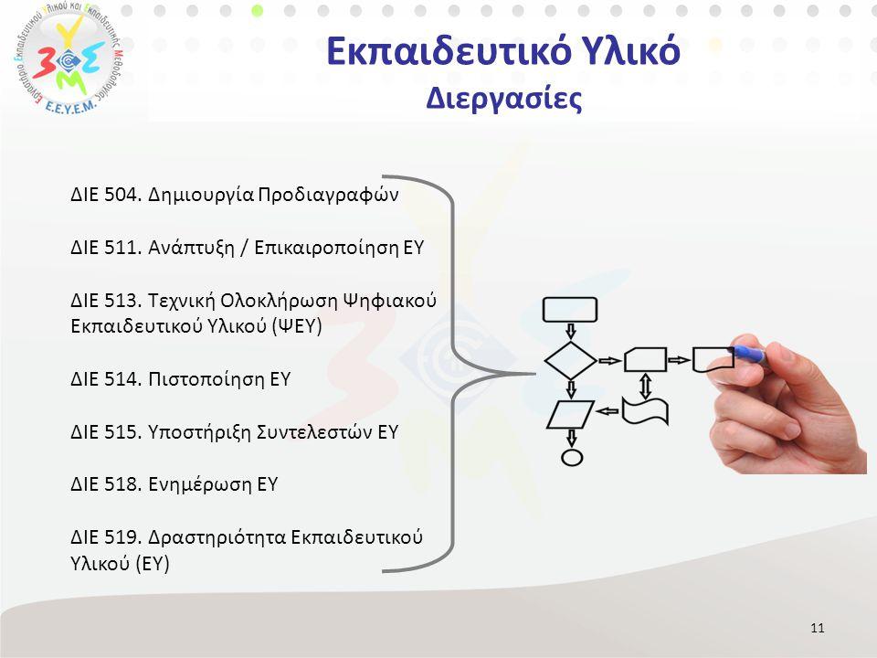 Εκπαιδευτικό Υλικό Διεργασίες 11 ΔΙΕ 504.Δημιουργία Προδιαγραφών ΔΙΕ 511.