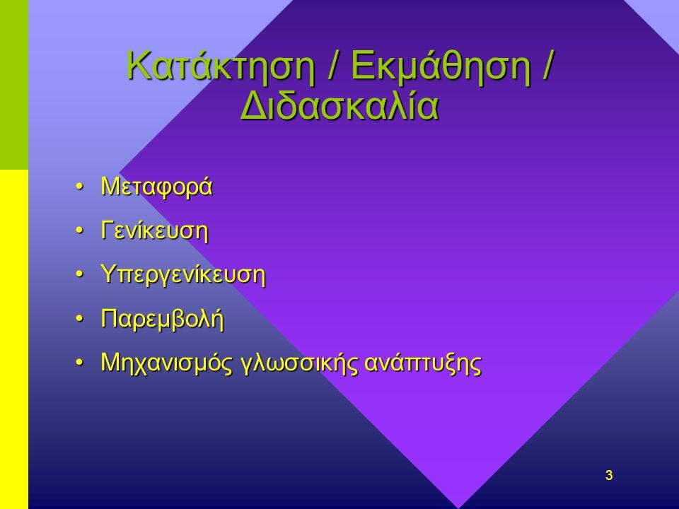 3 Κατάκτηση / Εκμάθηση / Διδασκαλία ΜεταφοράΜεταφορά ΓενίκευσηΓενίκευση ΥπεργενίκευσηΥπεργενίκευση ΠαρεμβολήΠαρεμβολή Μηχανισμός γλωσσικής ανάπτυξηςΜηχανισμός γλωσσικής ανάπτυξης