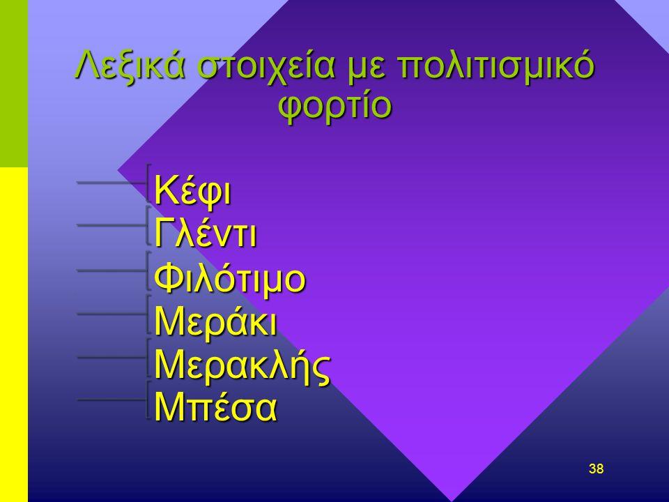 37 Γλωσσική διμορφία Η Τράπεζα της Ελλάδος είναι μια τράπεζα της ΕλλάδαςΗ Τράπεζα της Ελλάδος είναι μια τράπεζα της Ελλάδας Ζώνη ασφαλείας - η εξασφάλ