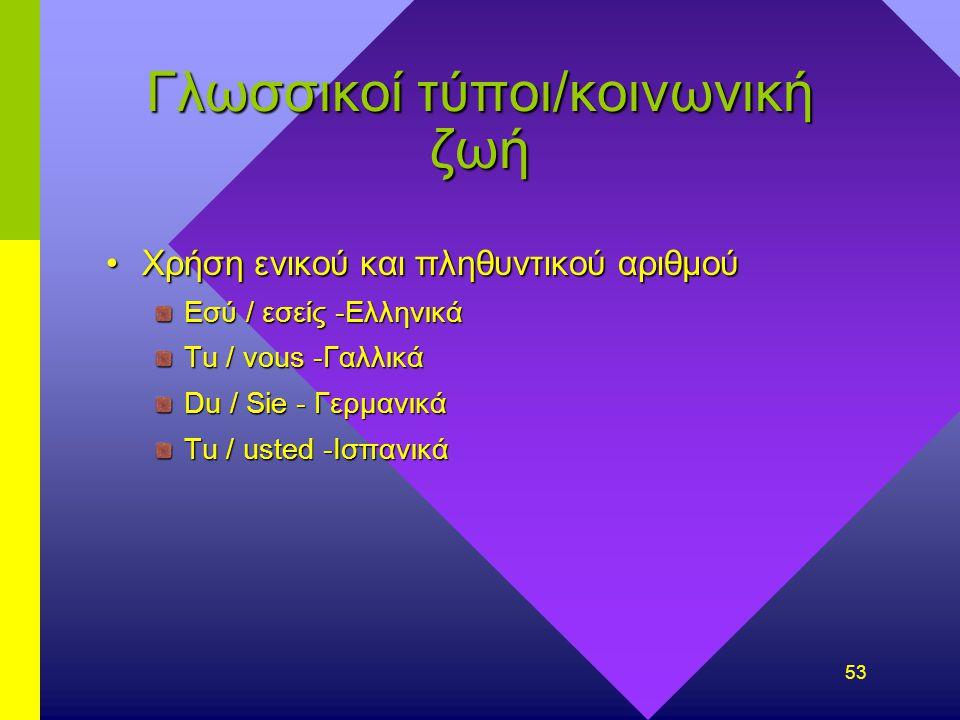 52 Τύποι μη λεκτικής επικοινωνίας «παραγλωσσικά» ή «εξωγλωσσικά» στοιχεία χειραψίαχαιρετισμοί σωματική επαφή χειρονομίες Νεύματα