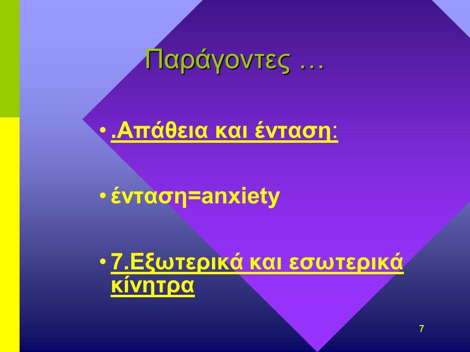 7 Παράγοντες ….Απάθεια και ένταση: ένταση=anxiety 7.Εξωτερικά και εσωτερικά κίνητρα