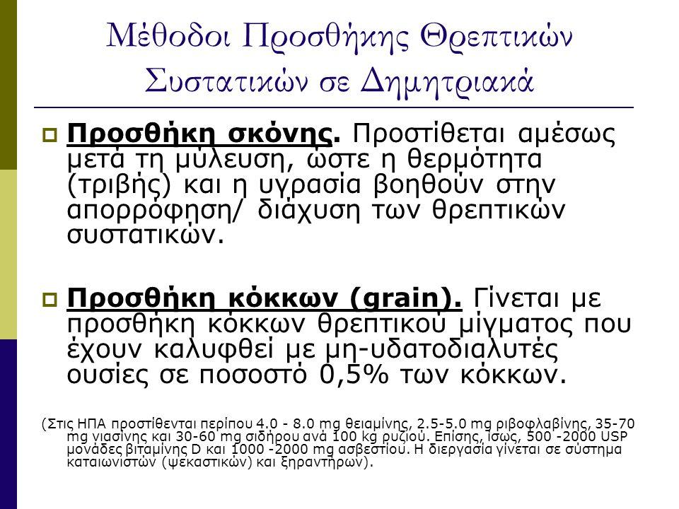 Μέθοδοι Προσθήκης Θρεπτικών Συστατικών σε Δημητριακά  Προσθήκη σκόνης.