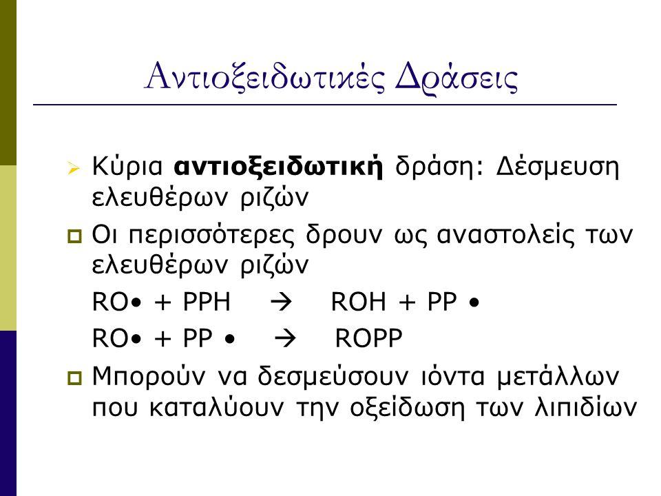 Αντιοξειδωτικές Δράσεις  Κύρια αντιοξειδωτική δράση: Δέσμευση ελευθέρων ριζών  Οι περισσότερες δρουν ως αναστολείς των ελευθέρων ριζών RO + PPH  ROH + PP RO + PP  ROPP  Μπορούν να δεσμεύσουν ιόντα μετάλλων που καταλύουν την οξείδωση των λιπιδίων