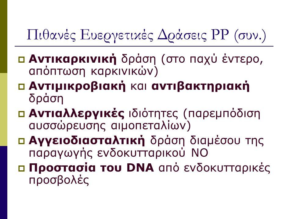 Πιθανές Ευεργετικές Δράσεις PP (συν.)  Aντικαρκινική δράση (στο παχύ έντερο, απόπτωση καρκινικών)  Αντιμικροβιακή και αντιβακτηριακή δράση  Αντιαλλεργικές ιδιότητες (παρεμπόδιση αυσσώρευσης αιμοπεταλίων)  Αγγειοδιασταλτική δράση διαμέσου της παραγωγής ενδοκυτταρικού ΝΟ  Προστασία του DNA από ενδοκυτταρικές προσβολές