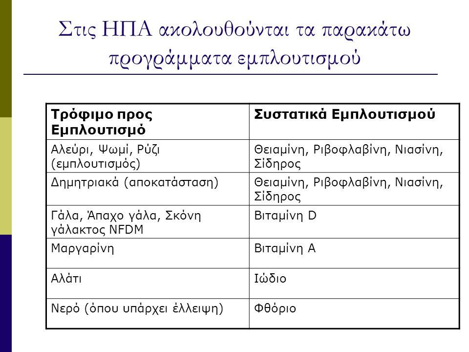 Στις ΗΠΑ ακολουθούνται τα παρακάτω προγράμματα εμπλουτισμού Τρόφιμο προς Εμπλουτισμό Συστατικά Εμπλουτισμού Αλεύρι, Ψωμί, Ρύζι (εμπλουτισμός) Θειαμίνη, Ριβοφλαβίνη, Νιασίνη, Σίδηρος Δημητριακά (αποκατάσταση)Θειαμίνη, Ριβοφλαβίνη, Νιασίνη, Σίδηρος Γάλα, Άπαχο γάλα, Σκόνη γάλακτος NFDM Βιταμίνη D ΜαργαρίνηΒιταμίνη A ΑλάτιΙώδιο Νερό (όπου υπάρχει έλλειψη)Φθόριο
