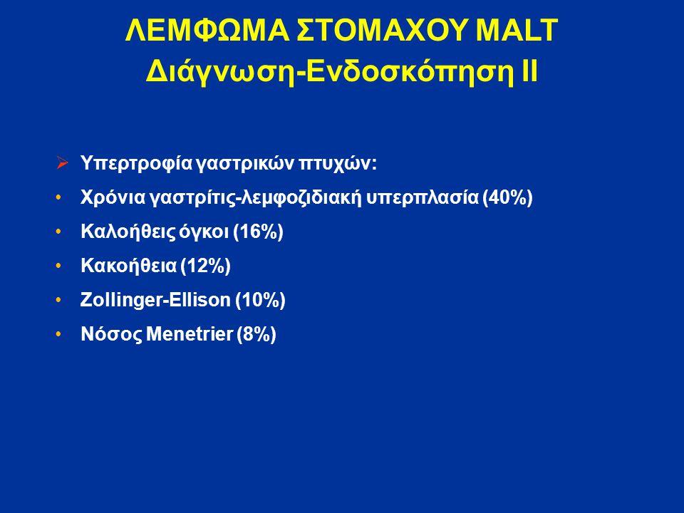 ΛΕΜΦΩΜΑ ΣΤΟΜΑΧΟΥ MALT Διάγνωση-Ενδοσκόπηση ΙI  Υπερτροφία γαστρικών πτυχών: Χρόνια γαστρίτις-λεμφοζιδιακή υπερπλασία (40%) Καλοήθεις όγκοι (16%) Κακοήθεια (12%) Zollinger-Ellison (10%) Νόσος Menetrier (8%)
