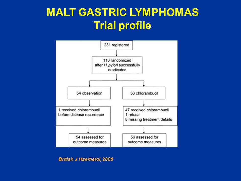 MALT GASTRIC LYMPHOMAS Trial profile British J Haematol, 2008