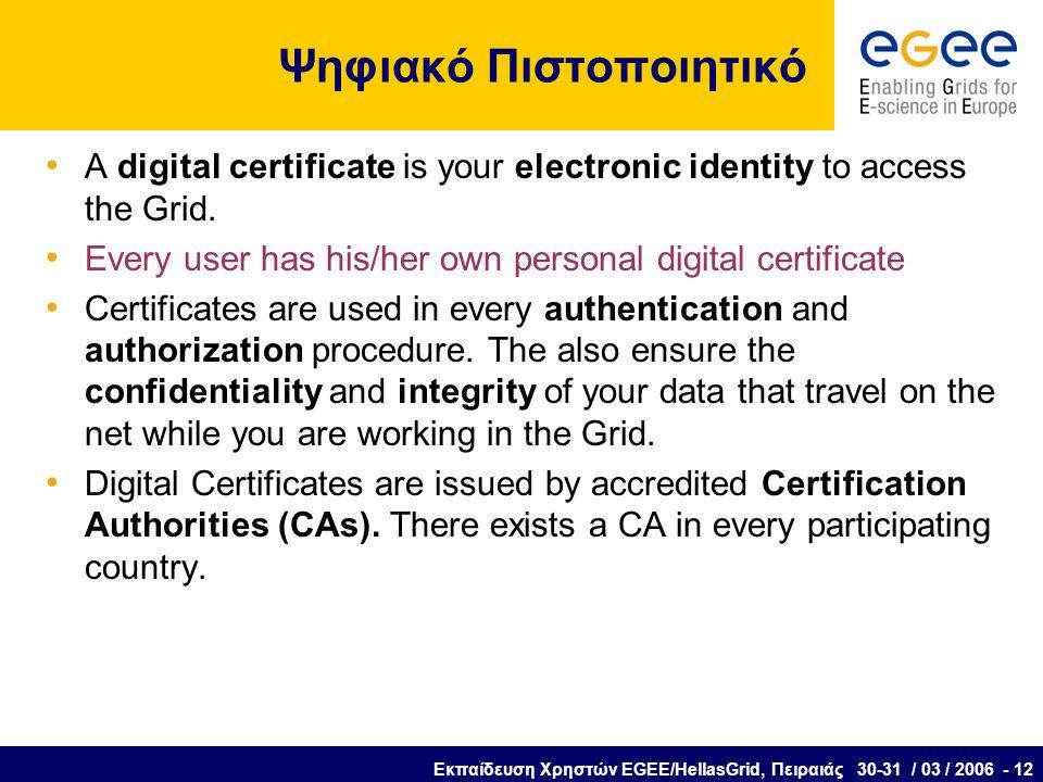 Εκπαίδευση Χρηστών EGEE/HellasGrid, Πειραιάς 30-31 / 03 / 2006 - 12 Ψηφιακό Πιστοποιητικό A digital certificate is your electronic identity to access the Grid.