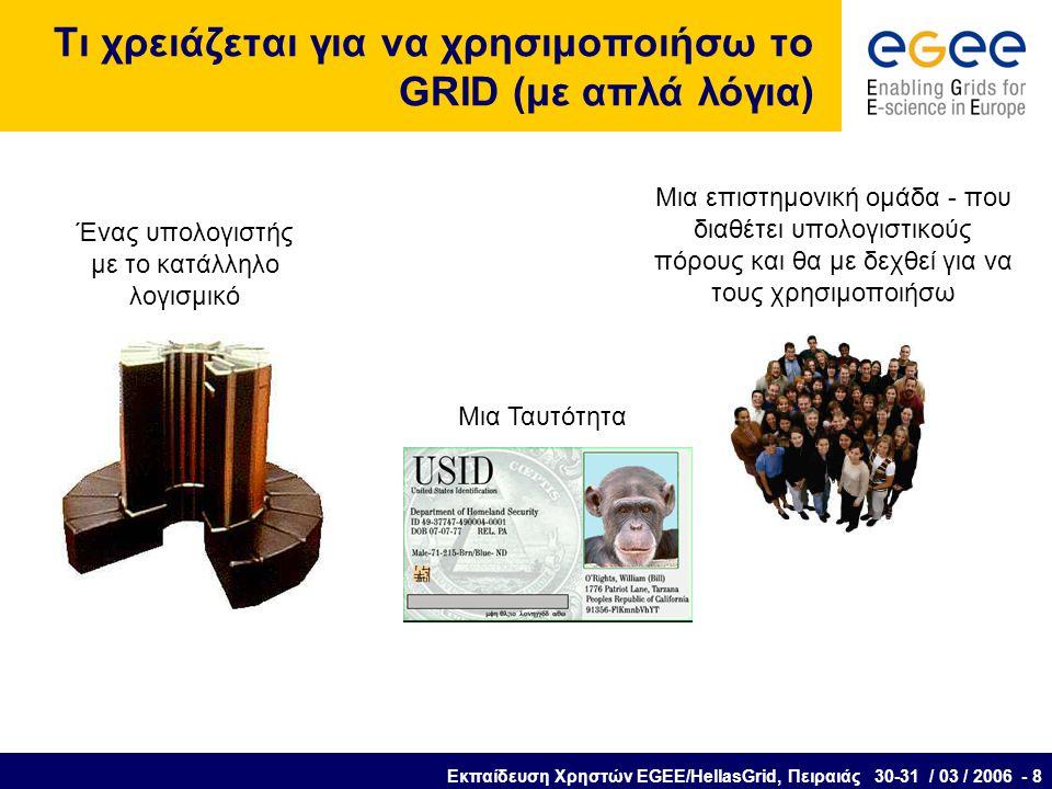 Εκπαίδευση Χρηστών EGEE/HellasGrid, Πειραιάς 30-31 / 03 / 2006 - 8 Τι χρειάζεται για να χρησιμοποιήσω το GRID (με απλά λόγια) Μια Ταυτότητα Μια επιστημονική ομάδα - που διαθέτει υπολογιστικούς πόρους και θα με δεχθεί για να τους χρησιμοποιήσω Ένας υπολογιστής με το κατάλληλο λογισμικό