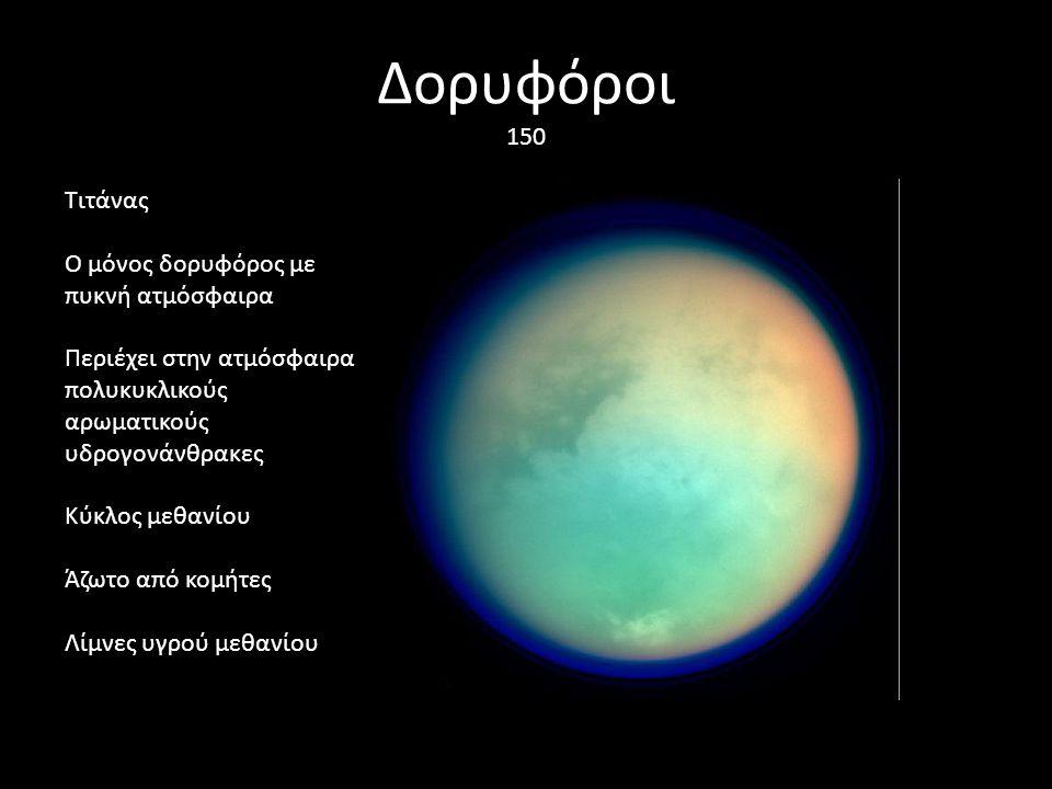Δορυφόροι 150 Τιτάνας Ο μόνος δορυφόρος με πυκνή ατμόσφαιρα Περιέχει στην ατμόσφαιρα πολυκυκλικούς αρωματικούς υδρογονάνθρακες Κύκλος μεθανίου Άζωτο από κομήτες Λίμνες υγρού μεθανίου