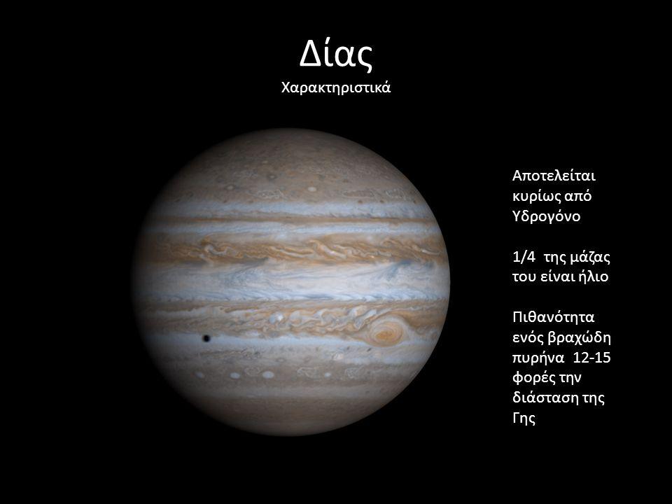 Δίας Χαρακτηριστικά Αποτελείται κυρίως από Υδρογόνο 1/4 της μάζας του είναι ήλιο Πιθανότητα ενός βραχώδη πυρήνα 12-15 φορές την διάσταση της Γης