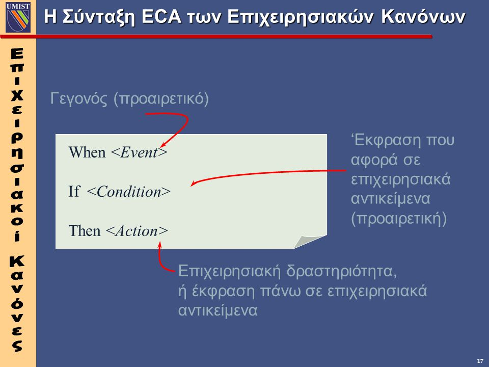 17 Η Σύνταξη ECA των Επιχειρησιακών Κανόνων When If Then Γεγονός (προαιρετικό) 'Εκφραση που αφορά σε επιχειρησιακά αντικείμενα (προαιρετική) Επιχειρησιακή δραστηριότητα, ή έκφραση πάνω σε επιχειρησιακά αντικείμενα