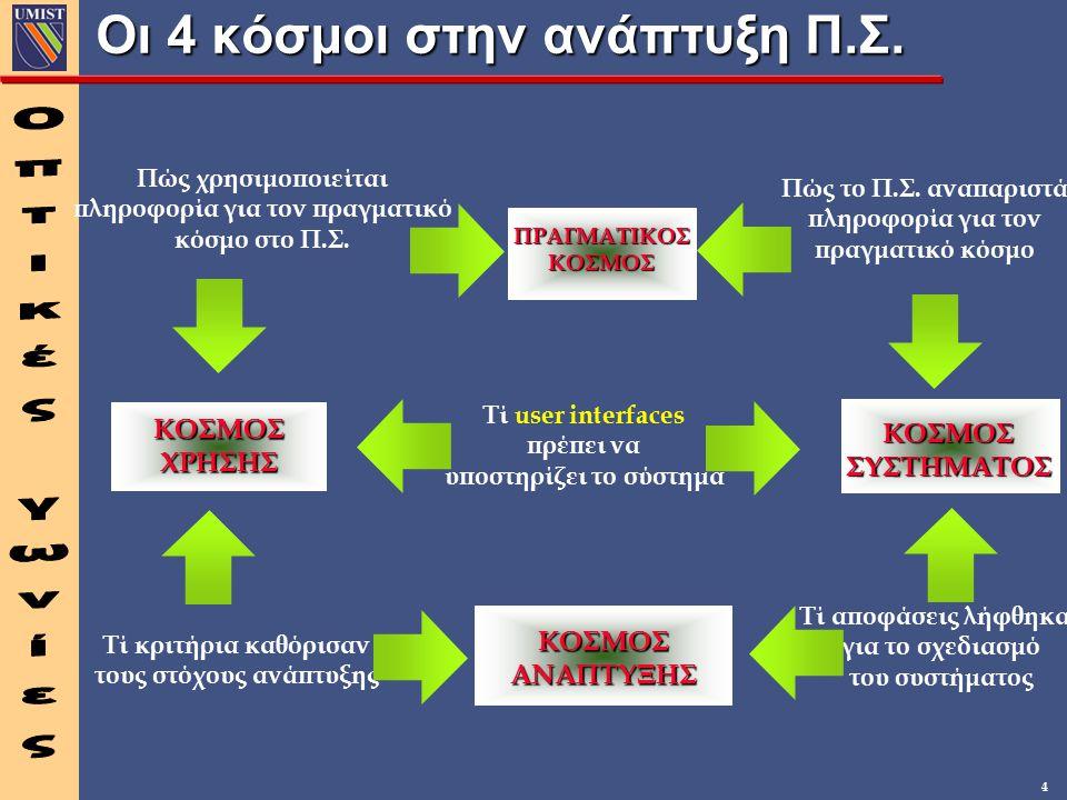 4 Οι 4 κόσμοι στην ανάπτυξη Π.Σ.