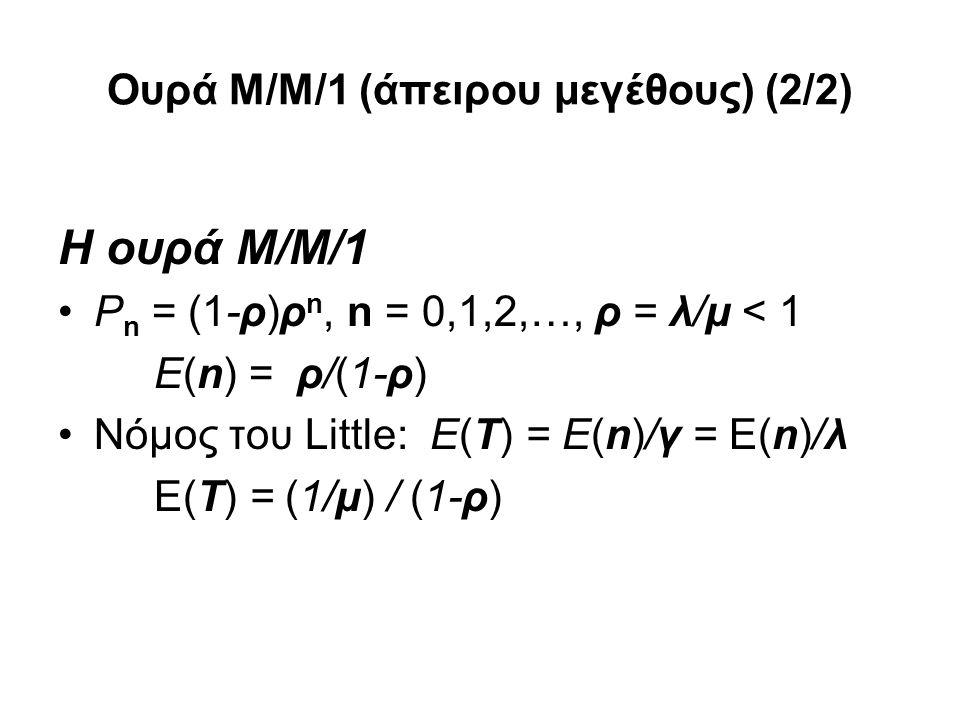 Ουρά Μ/Μ/1 (άπειρου μεγέθους) (2/2) Η ουρά Μ/Μ/1 P n = (1-ρ)ρ n, n = 0,1,2,…, ρ = λ/μ < 1 E(n) = ρ/(1-ρ) Νόμος του Little: E(T) = E(n)/γ = E(n)/λ E(T) = (1/μ) / (1-ρ)