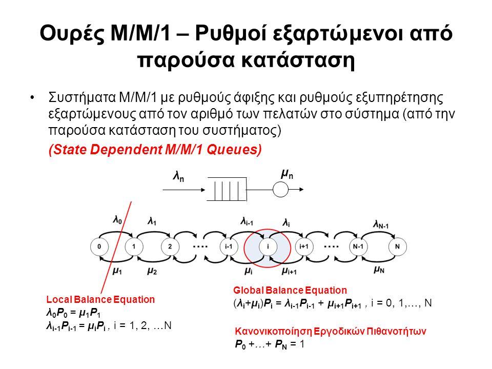 Ουρές M/M/1 – Ρυθμοί εξαρτώμενοι από παρούσα κατάσταση Συστήματα Μ/Μ/1 με ρυθμούς άφιξης και ρυθμούς εξυπηρέτησης εξαρτώμενους από τον αριθμό των πελατών στο σύστημα (από την παρούσα κατάσταση του συστήματος) (State Dependent M/M/1 Queues) λnλn μnμn Local Balance Equation λ 0 P 0 = μ 1 P 1 λ i-1 P i-1 = μ i P i, i = 1, 2, …N Global Balance Equation (λ i +μ i )P i = λ i-1 P i-1 + μ i+1 P i+1, i = 0, 1,…, N Κανονικοποίηση Εργοδικών Πιθανοτήτων P 0 +…+ P Ν = 1