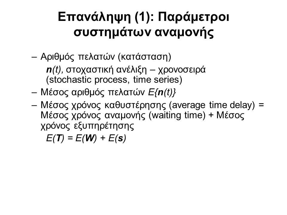 Επανάληψη (1): Παράμετροι συστημάτων αναμονής –Αριθμός πελατών (κατάσταση) n(t), στοχαστική ανέλιξη – χρονοσειρά (stochastic process, time series) –Μέσος αριθμός πελατών Ε{n(t)} –Μέσος χρόνος καθυστέρησης (average time delay) = Μέσος χρόνος αναμονής (waiting time) + Μέσος χρόνος εξυπηρέτησης E(T) = E(W) + E(s)