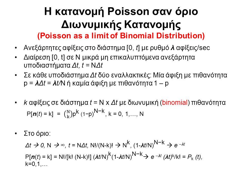 Η κατανομή Poisson σαν όριο Διωνυμικής Κατανομής (Poisson as a limit of Binomial Distribution)