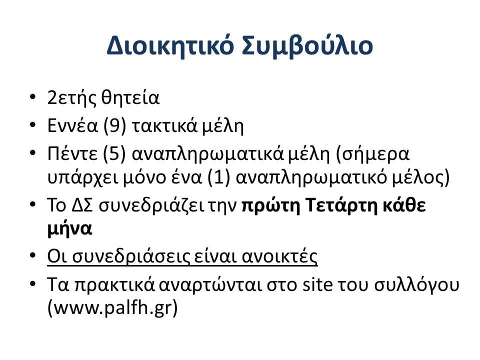 Διοικητικό Συμβούλιο 2ετής θητεία Εννέα (9) τακτικά μέλη Πέντε (5) αναπληρωματικά μέλη (σήμερα υπάρχει μόνο ένα (1) αναπληρωματικό μέλος) Το ΔΣ συνεδριάζει την πρώτη Τετάρτη κάθε μήνα Οι συνεδριάσεις είναι ανοικτές Τα πρακτικά αναρτώνται στο site του συλλόγου (www.palfh.gr)