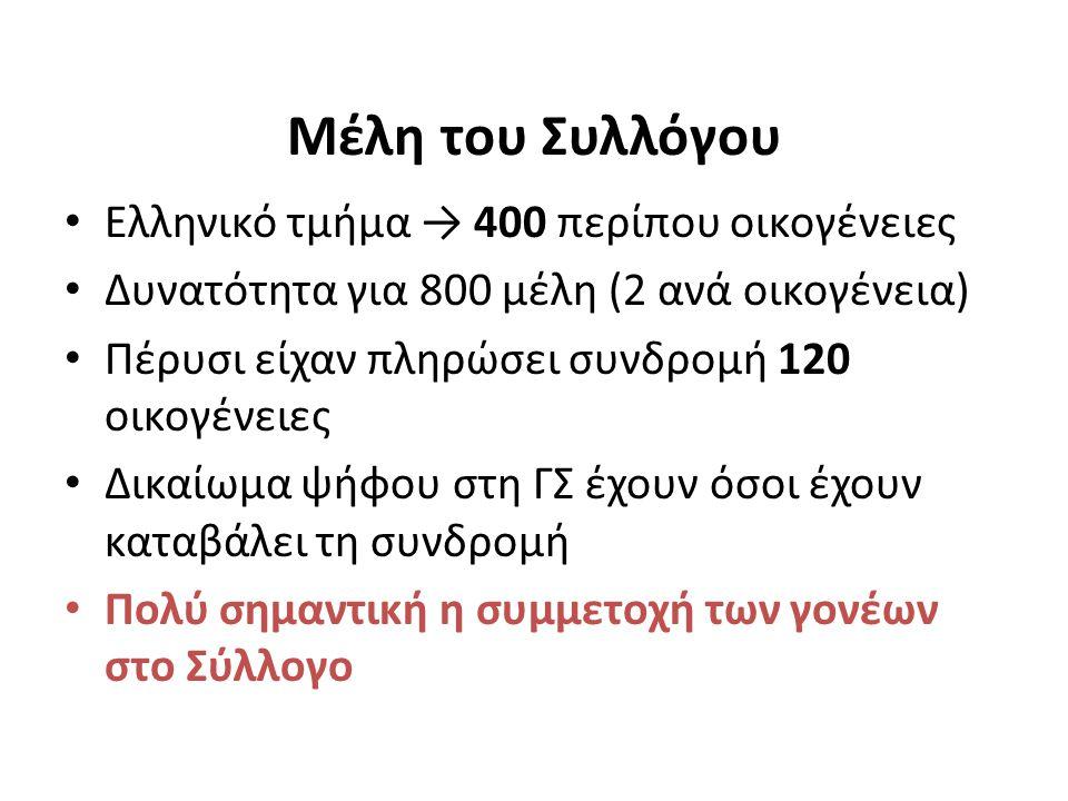 Μέλη του Συλλόγου Ελληνικό τμήμα → 400 περίπου οικογένειες Δυνατότητα για 800 μέλη (2 ανά οικογένεια) Πέρυσι είχαν πληρώσει συνδρομή 120 οικογένειες Δικαίωμα ψήφου στη ΓΣ έχουν όσοι έχουν καταβάλει τη συνδρομή Πολύ σημαντική η συμμετοχή των γονέων στο Σύλλογο