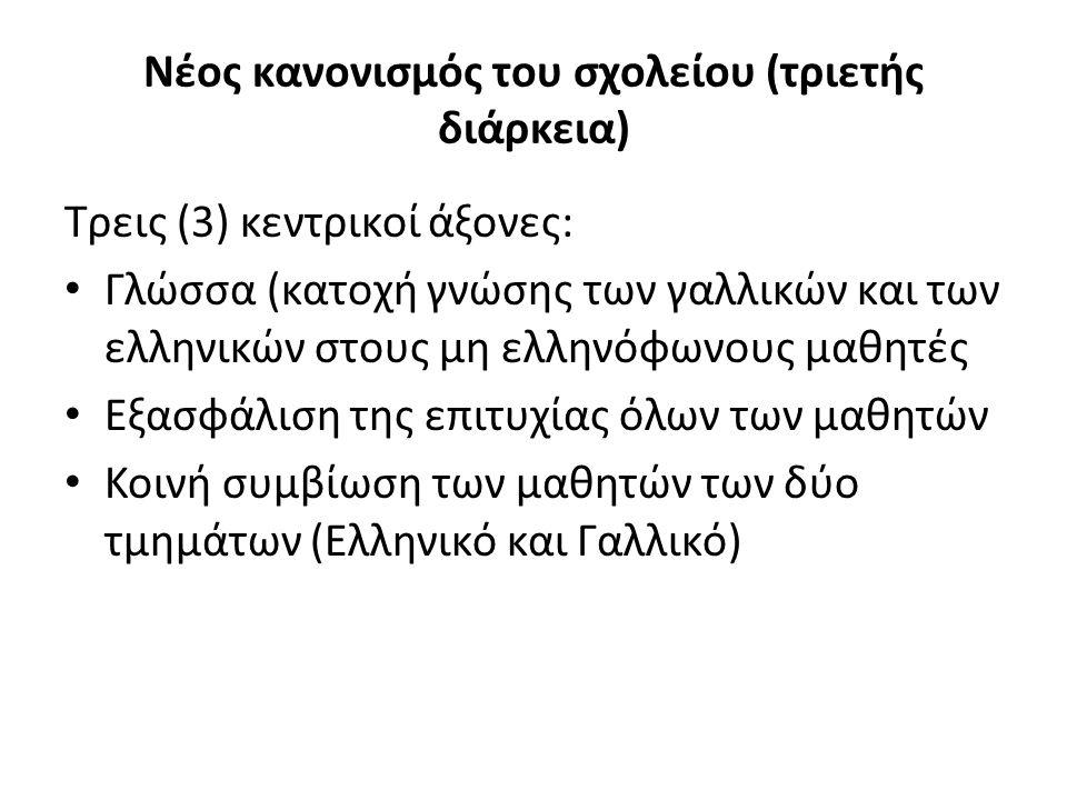 Nέος κανονισμός του σχολείου (τριετής διάρκεια) Τρεις (3) κεντρικοί άξονες: Γλώσσα (κατοχή γνώσης των γαλλικών και των ελληνικών στους μη ελληνόφωνους μαθητές Εξασφάλιση της επιτυχίας όλων των μαθητών Κοινή συμβίωση των μαθητών των δύο τμημάτων (Ελληνικό και Γαλλικό)
