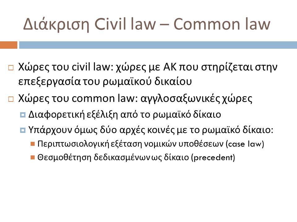 Διάκριση Civil law – Common law  Χώρες του civil law: χώρες με ΑΚ που στηρίζεται στην επεξεργασία του ρωμαϊκού δικαίου  Χώρες του common law : αγγλοσαξωνικές χώρες  Διαφορετική εξέλιξη από το ρωμαϊκό δίκαιο  Υπάρχουν όμως δύο αρχές κοινές με το ρωμαϊκό δίκαιο : Περιπτωσιολογική εξέταση νομικών υποθέσεων (case law) Θεσμοθέτηση δεδικασμένων ως δίκαιο (precedent)