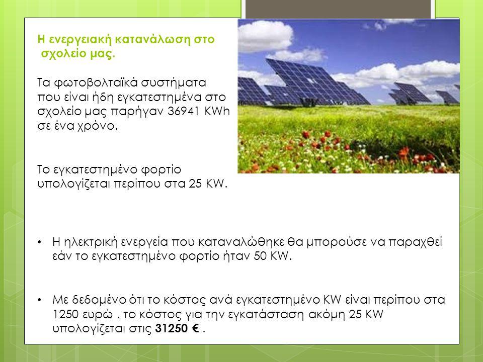 Η ενεργειακή κατανάλωση στο σχολείο μας.