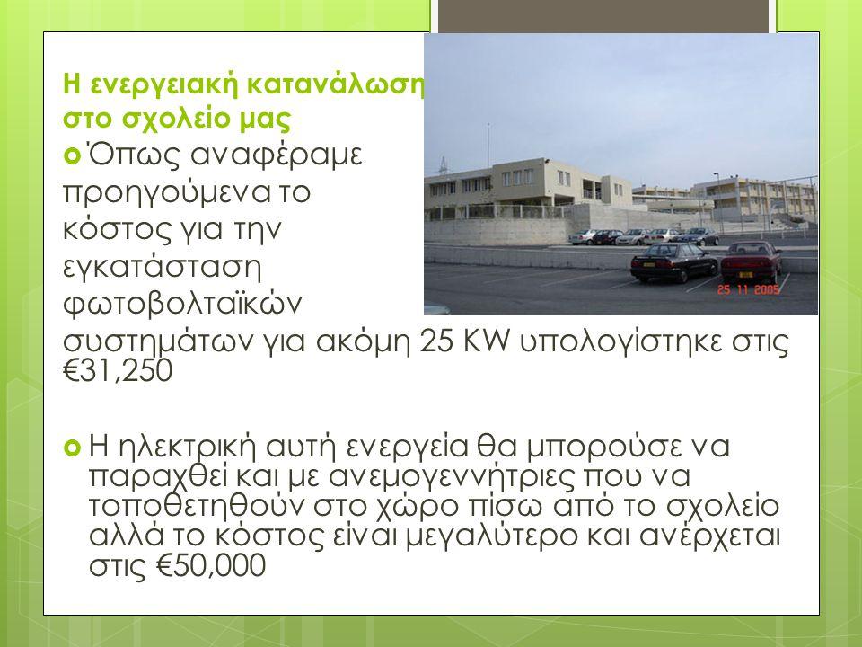 Η ενεργειακή κατανάλωση στο σχολείο μας  Όπως αναφέραμε προηγούμενα το κόστος για την εγκατάσταση φωτοβολταϊκών συστημάτων για ακόμη 25 KW υπολογίστηκε στις €31,250  Η ηλεκτρική αυτή ενεργεία θα μπορούσε να παραχθεί και με ανεμογεννήτριες που να τοποθετηθούν στο χώρο πίσω από το σχολείο αλλά το κόστος είναι μεγαλύτερο και ανέρχεται στις €50,000