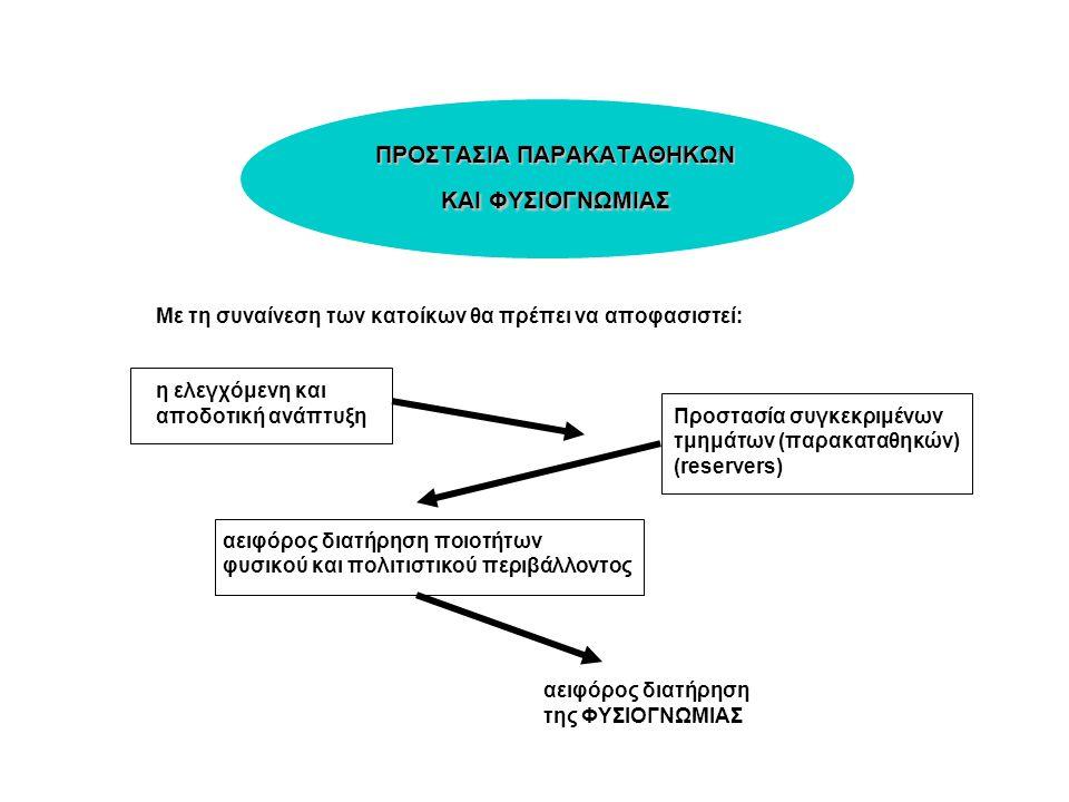 ΠΡΟΣΤΑΣΙΑ ΠΑΡΑΚΑΤΑΘΗΚΩΝ ΚΑΙ ΦΥΣΙΟΓΝΩΜΙΑΣ Με τη συναίνεση των κατοίκων θα πρέπει να αποφασιστεί: η ελεγχόμενη και αποδοτική ανάπτυξη Προστασία συγκεκριμένων τμημάτων (παρακαταθηκών) (reservers) αειφόρος διατήρηση ποιοτήτων φυσικού και πολιτιστικού περιβάλλοντος αειφόρος διατήρηση της ΦΥΣΙΟΓΝΩΜΙΑΣ