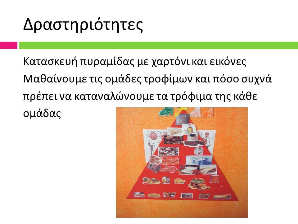 Δραστηριότητες Κατασκευή πυραμίδας με χαρτόνι και εικόνες Μαθαίνουμε τις ομάδες τροφίμων και πόσο συχνά πρέπει να καταναλώνουμε τα τρόφιμα της κάθε ομάδας