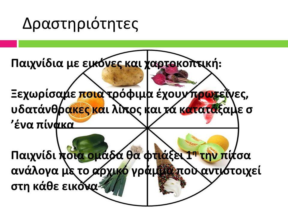 Δραστηριότητες Παιχνίδια με εικόνες και χαρτοκοπτική : Ξεχωρίσαμε ποια τρόφιμα έχουν πρωτεΐνες, υδατάνθρακες και λίπος και τα κατατάξαμε σ ' ένα πίνακα Παιχνίδι ποια ομάδα θα φτιάξει 1 η την πίτσα ανάλογα με το αρχικό γράμμα που αντιστοιχεί στη κάθε εικόνα