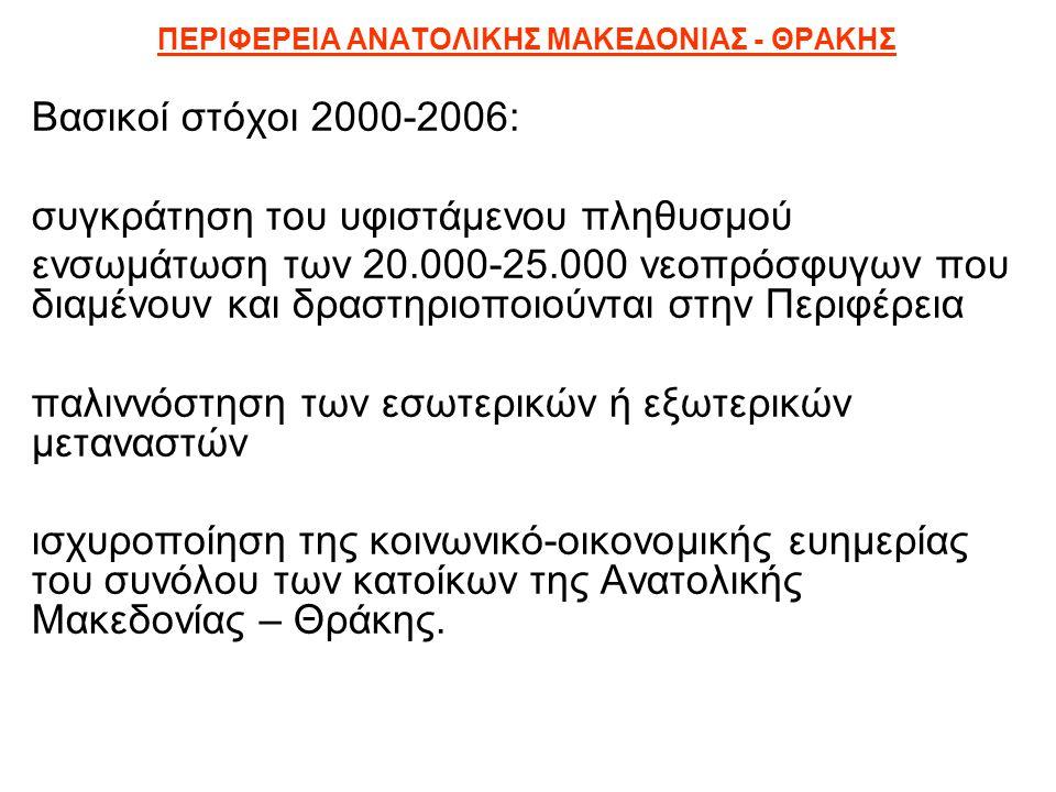 Πρόγραμμα Δράσης Περιφέρειας Κεντρ.Μακεδονίας (2007-2015) 1.