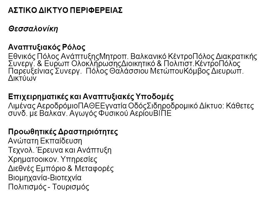 ΑΣΤΙΚΟ ΔΙΚΤΥΟ ΠΕΡΙΦΕΡΕΙΑΣ Θεσσαλονίκη Αναπτυξιακός Ρόλος Εθνικός Πόλος ΑνάπτυξηςΜητροπ.