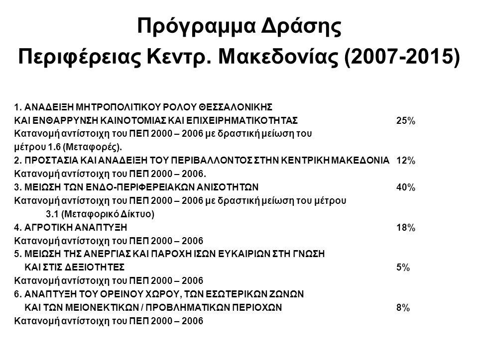 Πρόγραμμα Δράσης Περιφέρειας Κεντρ. Μακεδονίας (2007-2015) 1.
