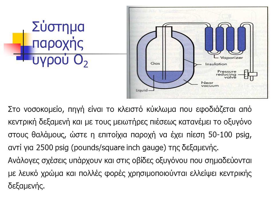 Σύστημα παροχής υγρού Ο 2 Στο νοσοκομείο, πηγή είναι το κλειστό κύκλωμα που εφοδιάζεται από κεντρική δεξαμενή και με τους μειωτήρες πιέσεως κατανέμει το οξυγόνο στους θαλάμους, ώστε η επιτοίχια παροχή να έχει πίεση 50-100 psig, αντί για 2500 psig (pounds/square inch gauge) της δεξαμενής.