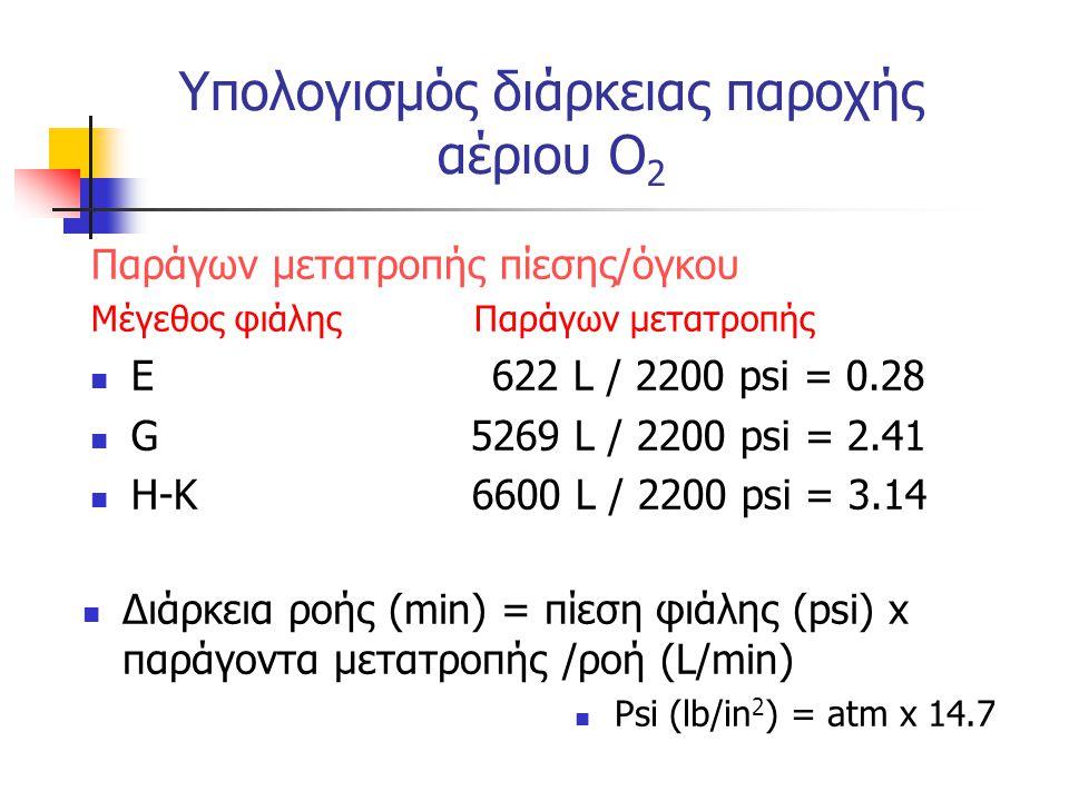 Υπολογισμός διάρκειας παροχής αέριου Ο 2 Διάρκεια ροής (min) = πίεση φιάλης (psi) x παράγοντα μετατροπής /ροή (L/min) Psi (lb/in 2 ) = atm x 14.7 Παράγων μετατροπής πίεσης/όγκου Μέγεθος φιάλης Παράγων μετατροπής E 622 L / 2200 psi = 0.28 G 5269 L / 2200 psi = 2.41 H-K 6600 L / 2200 psi = 3.14