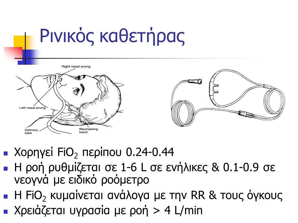 Ρινικός καθετήρας Χορηγεί FiO 2 περίπου 0.24-0.44 Η ροή ρυθμίζεται σε 1-6 L σε ενήλικες & 0.1-0.9 σε νεογνά με ειδικό ροόμετρο Η FiO 2 κυμαίνεται ανάλογα με την RR & τους όγκους Χρειάζεται υγρασία με ροή > 4 L/min