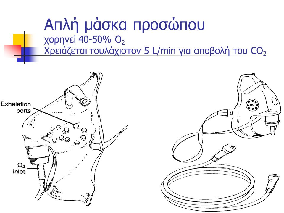 Απλή μάσκα προσώπου χορηγεί 40-50% Ο 2 Χρειάζεται τουλάχιστον 5 L/min για αποβολή του CO 2