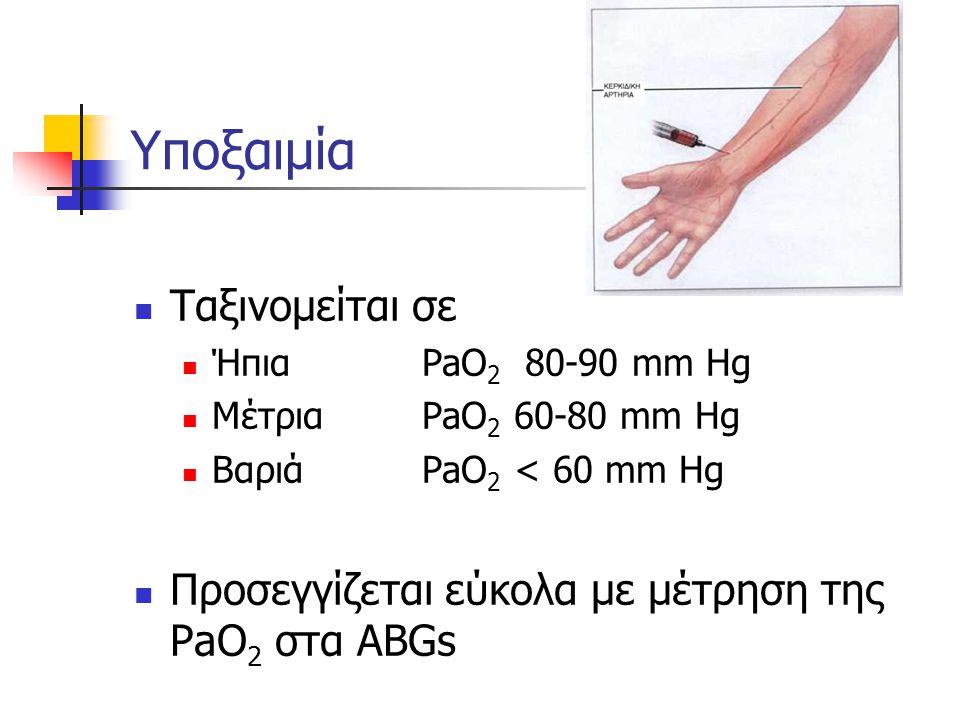Ενδείξεις Οξυγονοθεραπείας Οξεία υποξυγοναιμία, σε ενήλικες, παιδιά & βρέφη >30 ημερών PO 2 < 60 mm Hg & SaO 2 < 90% Χρόνια υποξυγοναιμία PO 2 < 55 mm Hg & SaO 2 < 88% Καταστάσεις με πιθανότητα οξείας υποξυγοναιμίας ή υποξίας βρογχοσκόπηση, βρογχοαναρόφηση, ΟΕΜ, αναιμία, δηλητηρίαση με CO ή CN