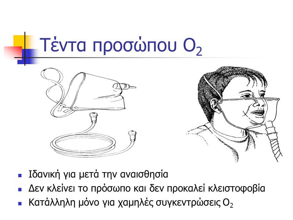 Τέντα προσώπου Ο 2 Ιδανική για μετά την αναισθησία Δεν κλείνει το πρόσωπο και δεν προκαλεί κλειστοφοβία Κατάλληλη μόνο για χαμηλές συγκεντρώσεις Ο 2