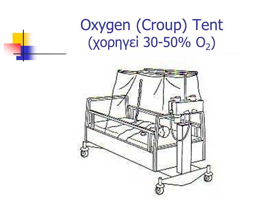 Oxygen (Croup) Tent (χορηγεί 30-50% Ο 2 )