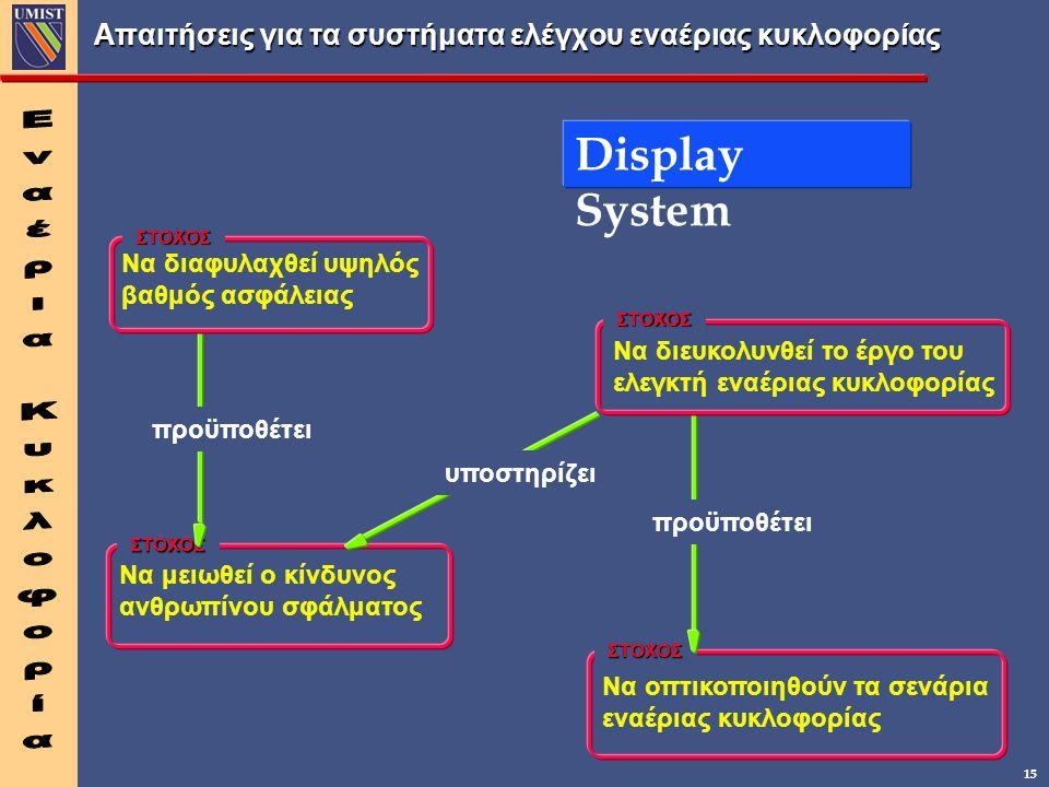 15 Απαιτήσεις για τα συστήματα ελέγχου εναέριας κυκλοφορίας ΣΤΟΧΟΣ Να διαφυλαχθεί υψηλός βαθμός ασφάλειας ΣΤΟΧΟΣ Να μειωθεί ο κίνδυνος ανθρωπίνου σφάλματος ΣΤΟΧΟΣ Να διευκολυνθεί το έργο του ελεγκτή εναέριας κυκλοφορίας ΣΤΟΧΟΣ Να οπτικοποιηθούν τα σενάρια εναέριας κυκλοφορίας προϋποθέτει υποστηρίζει προϋποθέτει Display System