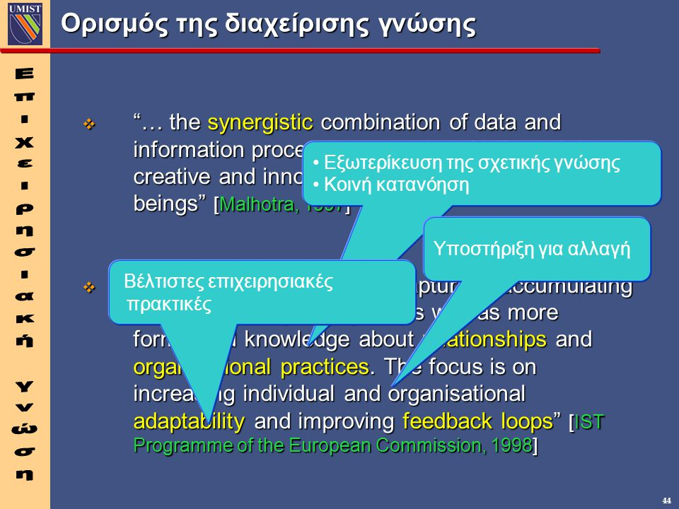 44 Ορισμός της διαχείρισης γνώσης v … the synergistic combination of data and information processing capacity of I.T., and the creative and innovative capacity of human beings [Malhotra, 1997] v … tools for representing, capturing, accumulating and transferring intangible as well as more formalised knowledge about relationships and organisational practices.