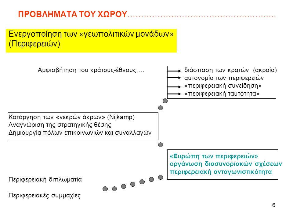 6 Ενεργοποίηση των «γεωπολιτικών μονάδων» (Περιφερειών) Αμφισβήτηση του κράτους-έθνους….