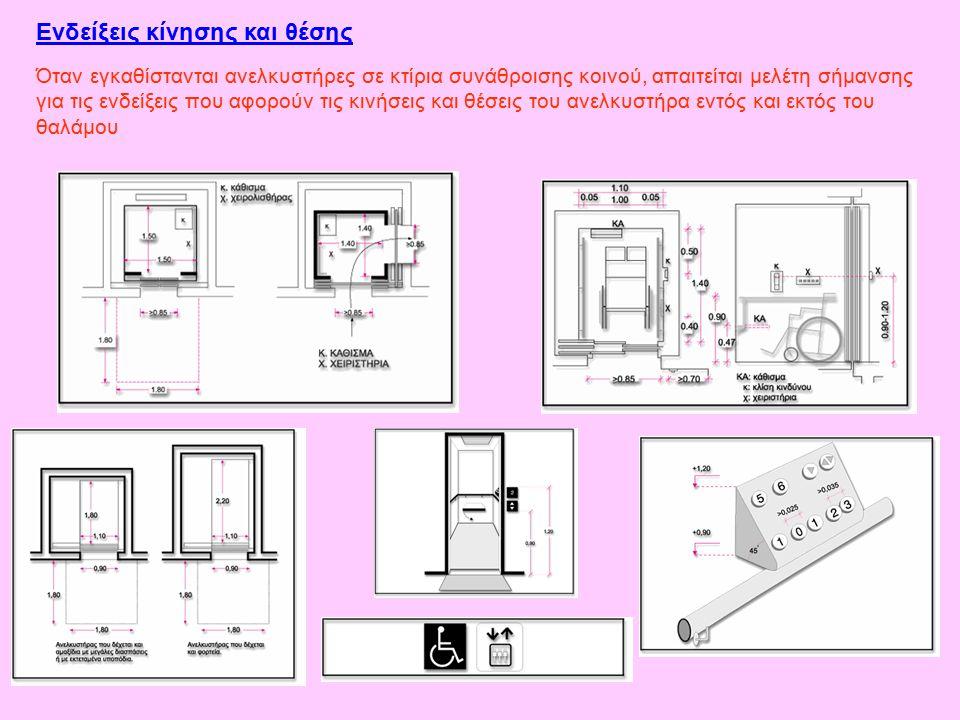 Όταν εγκαθίστανται ανελκυστήρες σε κτίρια συνάθροισης κοινού, απαιτείται μελέτη σήμανσης για τις ενδείξεις που αφορούν τις κινήσεις και θέσεις του ανε
