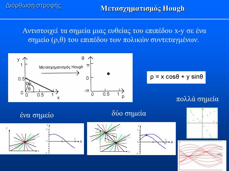 Μετασχηματισμός Hough Διόρθωση στροφής Aντιστοιχεί τα σημεία μιας ευθείας του επιπέδου x-y σε ένα σημείο (ρ,θ) του επιπέδου των πολικών συντεταγμένων.