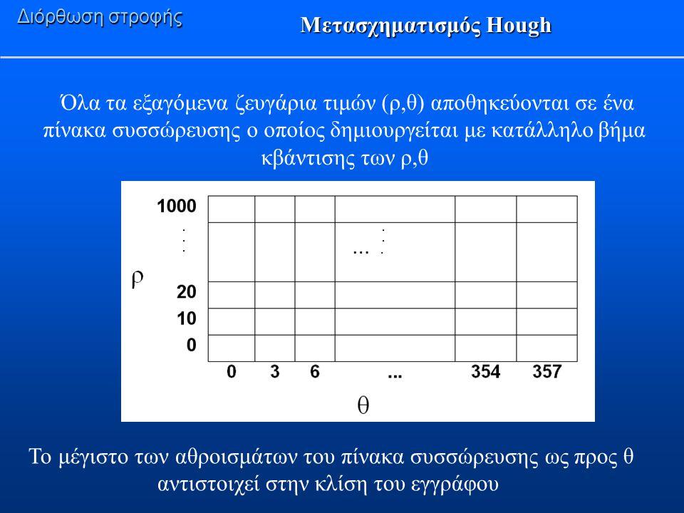 Μετασχηματισμός Hough Διόρθωση στροφής Όλα τα εξαγόμενα ζευγάρια τιμών (ρ,θ) αποθηκεύονται σε ένα πίνακα συσσώρευσης ο οποίος δημιουργείται με κατάλλη