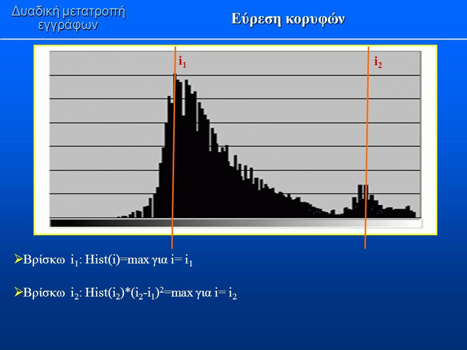 Δυαδική μετατροπή εγγράφων Εύρεση κορυφών  Βρίσκω i 1 : Hist(i)=max για i= i 1  Βρίσκω i 2 : Hist(i 2 )*(i 2 -i 1 ) 2 =max για i= i 2 i1i1 i2i2