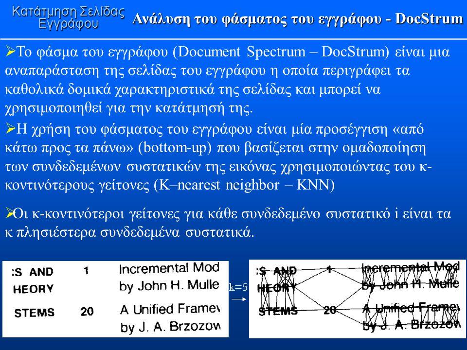 Ανάλυση του φάσματος του εγγράφου - DocStrum Κατάτμηση Σελίδας Εγγράφου  Το φάσμα του εγγράφου (Document Spectrum – DocStrum) είναι μια αναπαράσταση