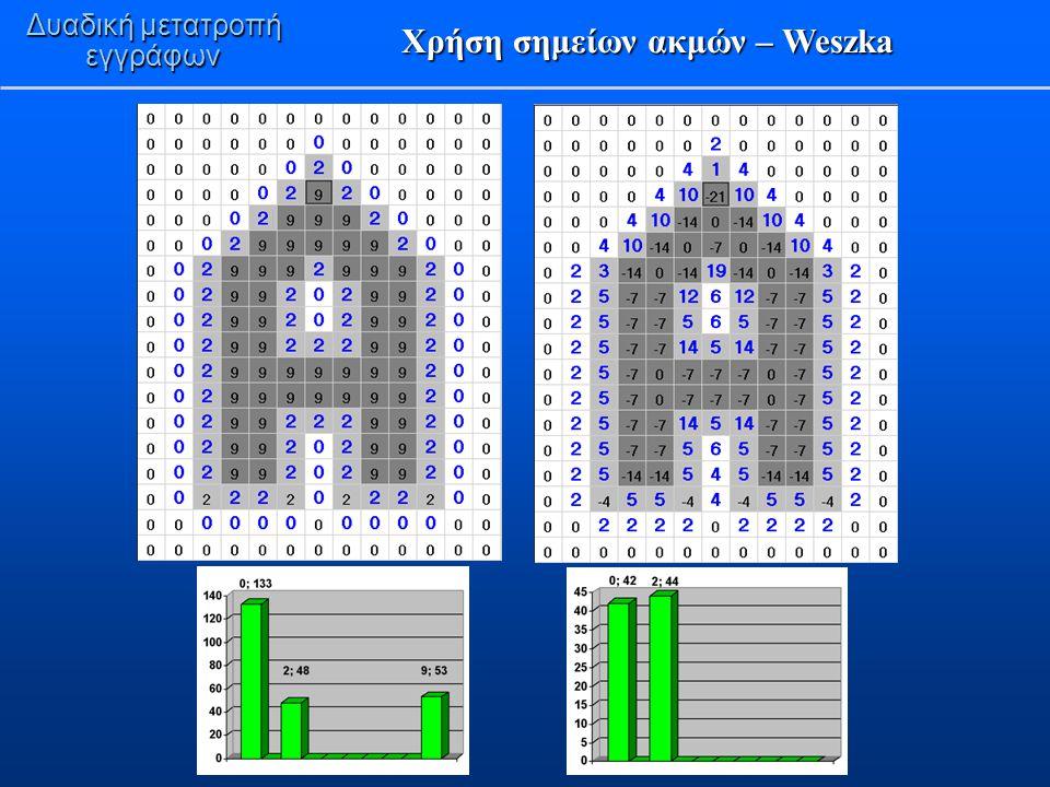Χρήση σημείων ακμών – Weszka Δυαδική μετατροπή εγγράφων